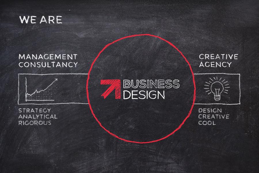 Management Consulting & Kreativagentur