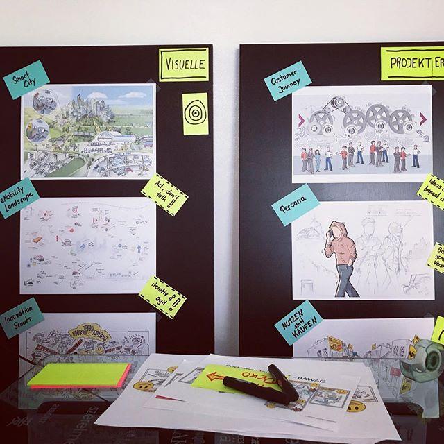 Visuelle Ergebnisse #businessdesign #customerjourney #designthinking