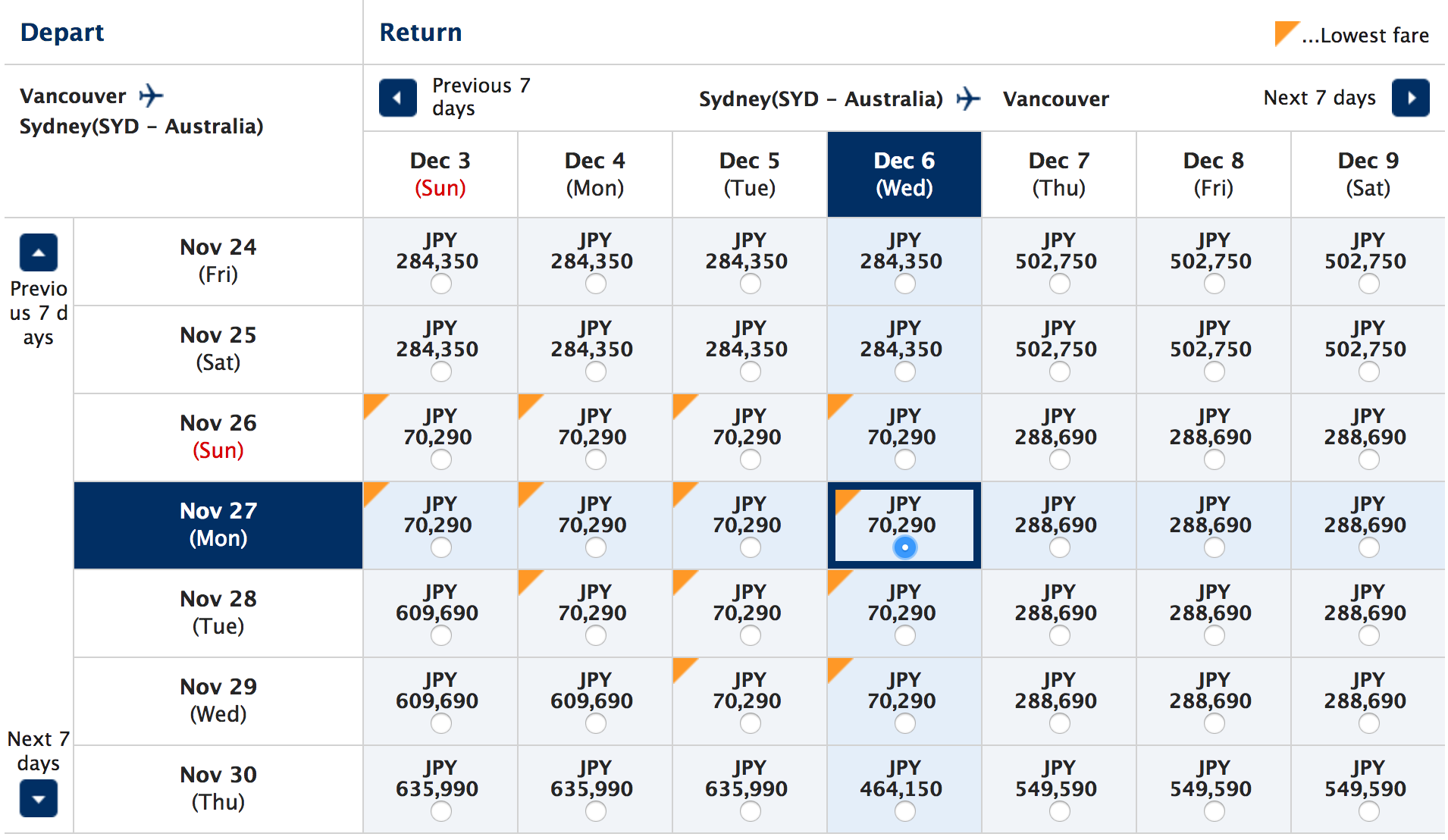 ANA business class tickets were on sale for tons of dates with stays in Sydney of at least 7 days.