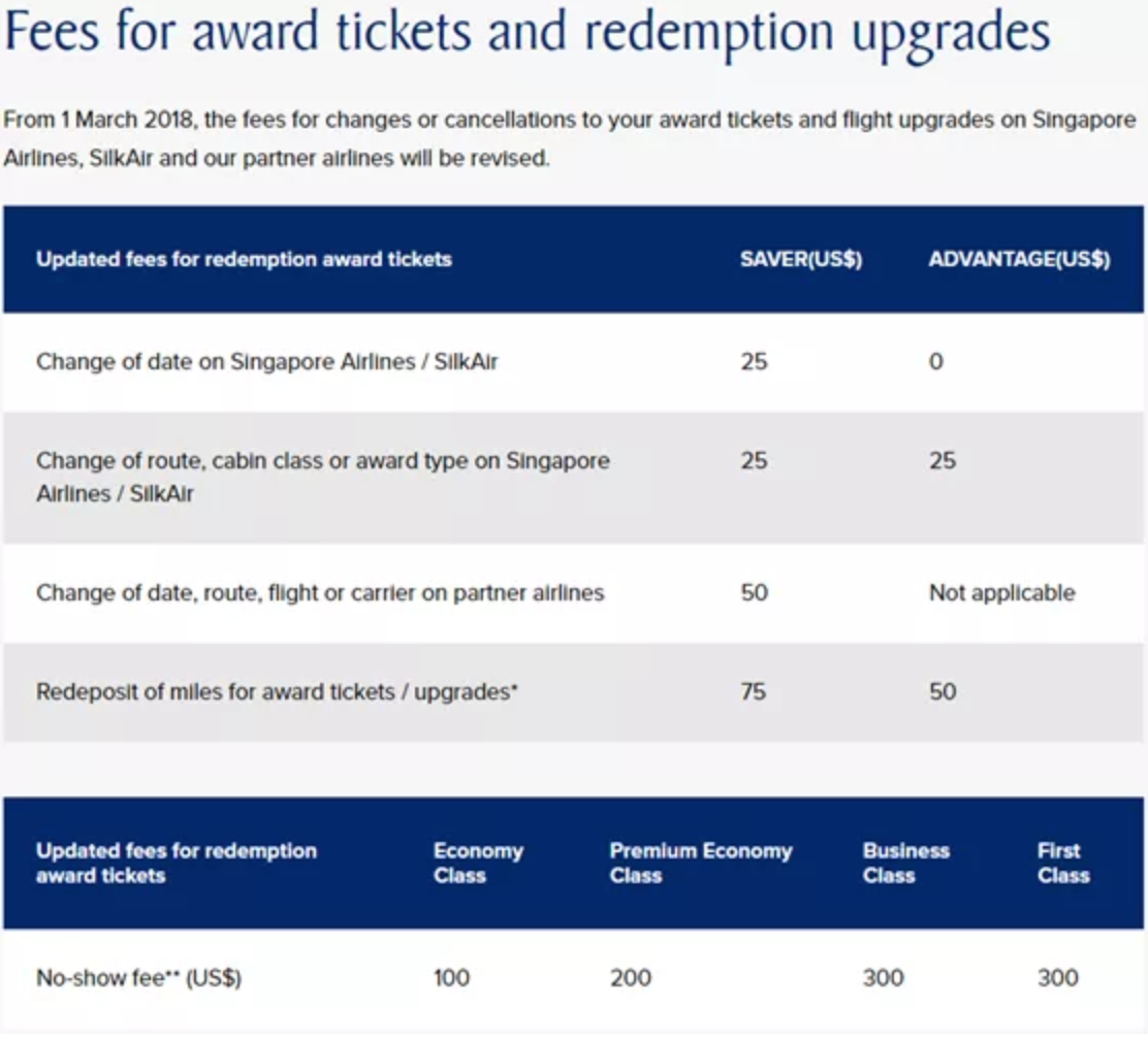 KrisFlyer Award Fees