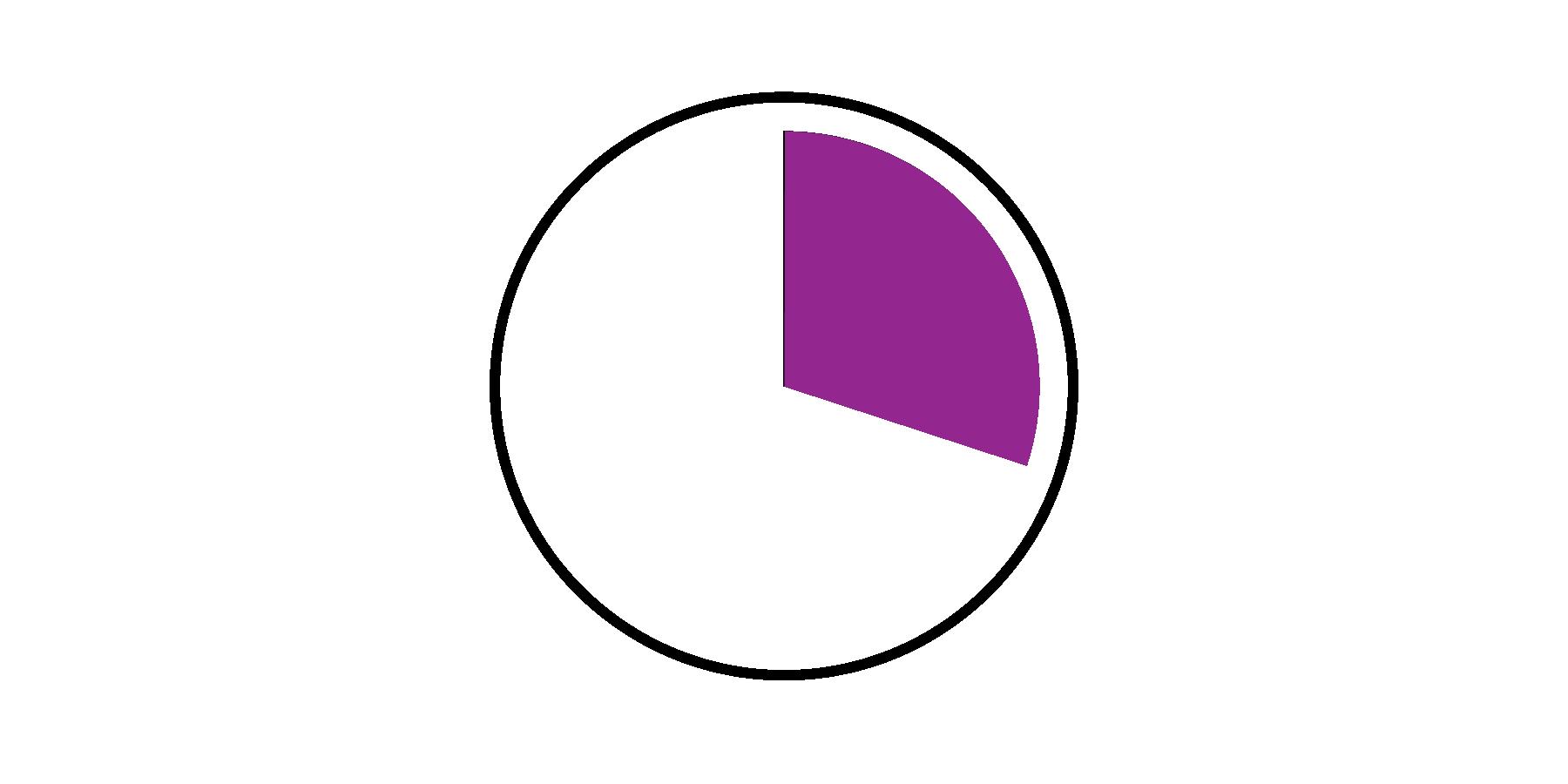 services-percent-03.png