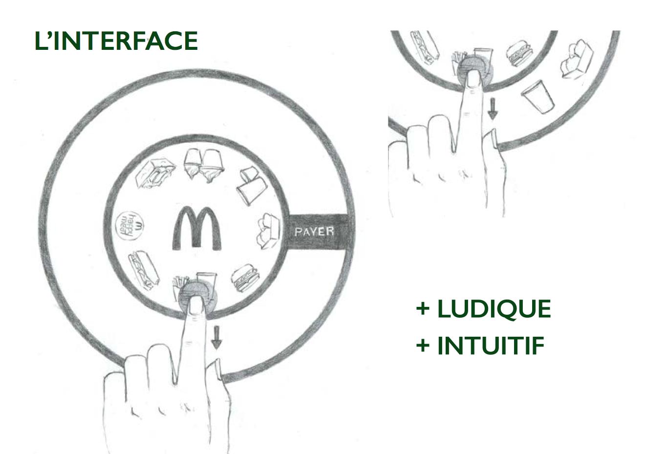 Croquis préparatoire de l'interface
