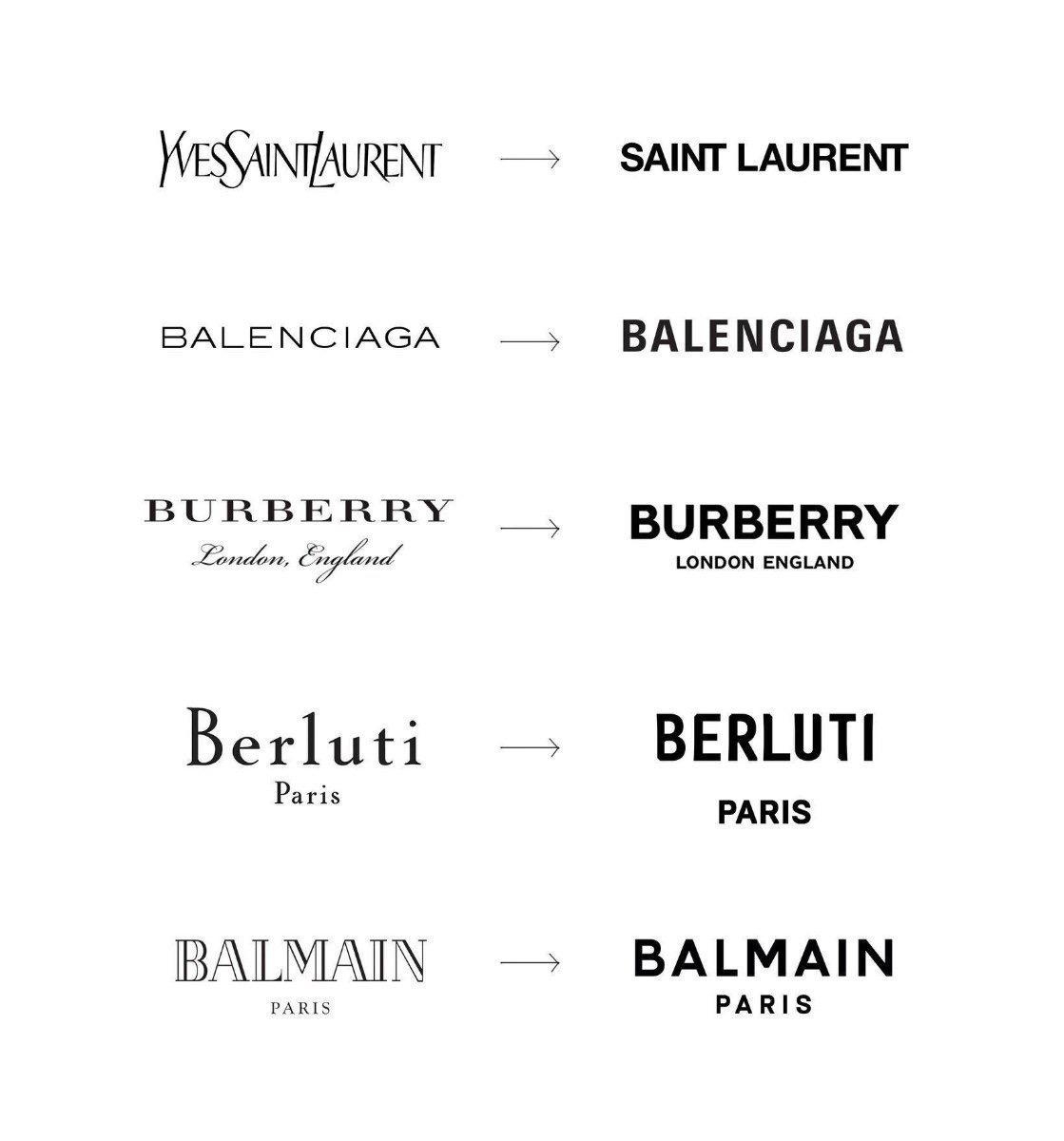 uniformisation des logos