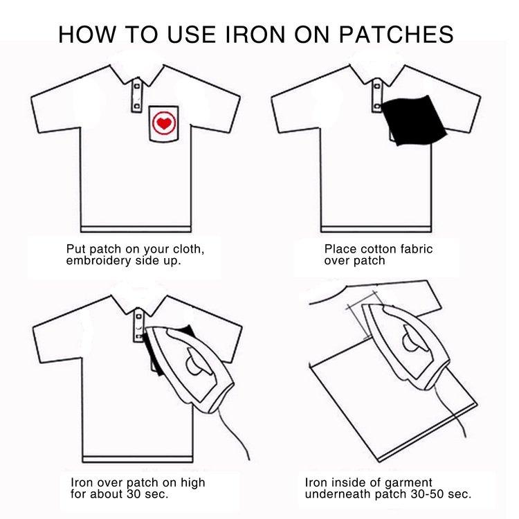 Iron On Patches -käyttöohje.