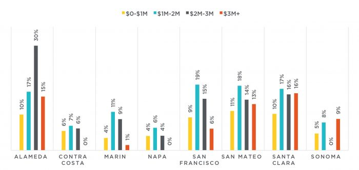 Chart 6.jpg