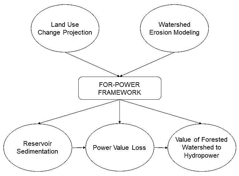 Figure 2 Structure of Framework.png