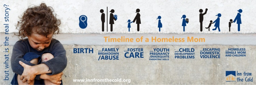 Timeline of a Homeless Mom - Inn from the Cold
