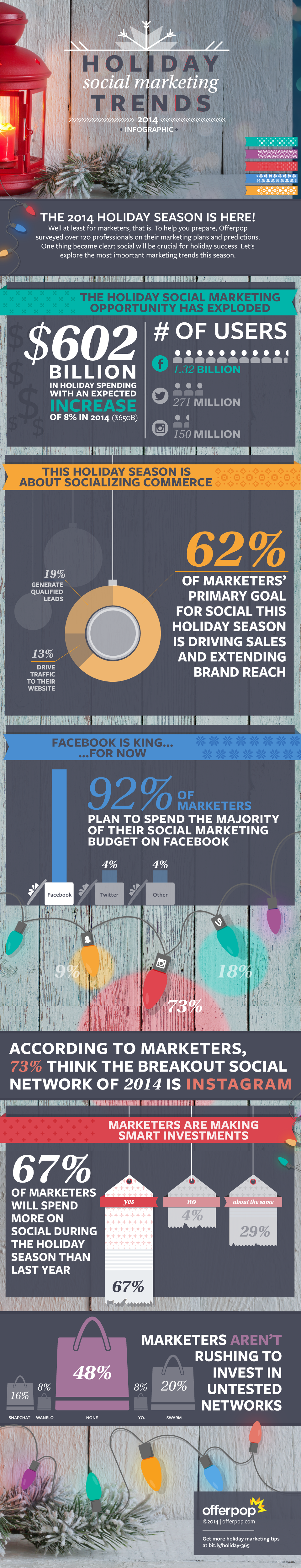 holiday-marketing-trends-infographic.png