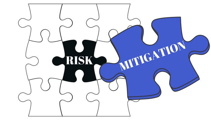 Protect Your Business Risk Mitigation And Sexual Harassment