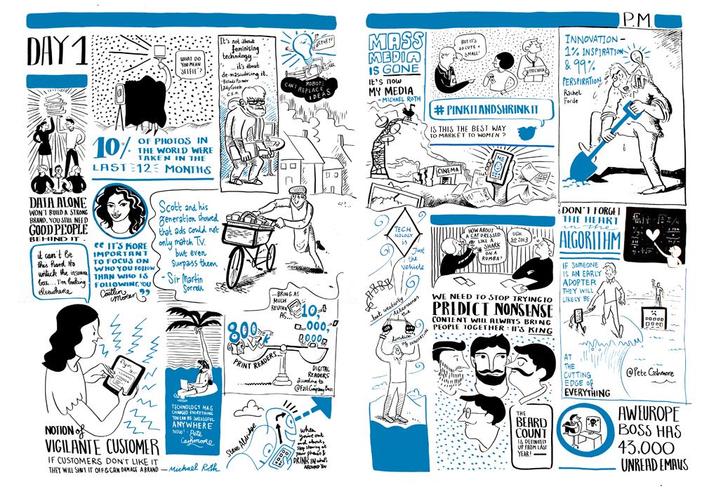 Scribing for LinkedIn at Advertising Week Europe | Scriberia