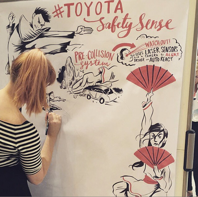 Scribing for Toyota at the Geneva Motor Show   Scriberia