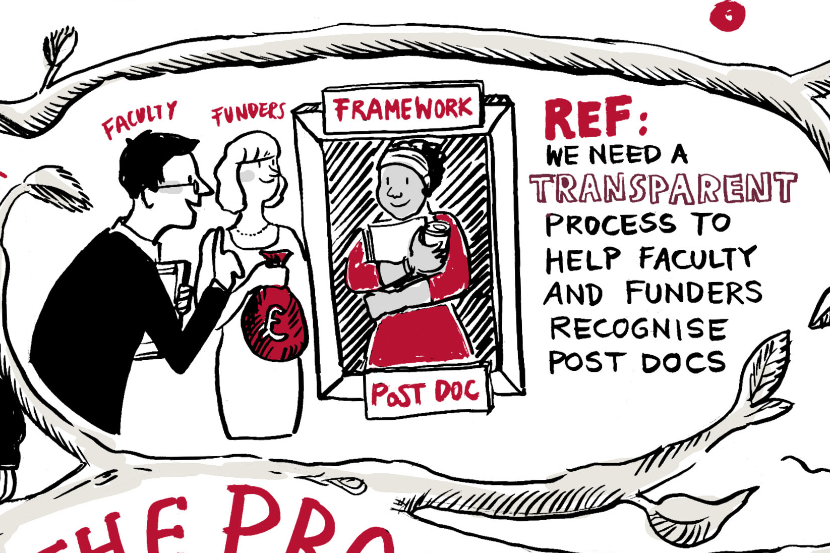 Scribing from the Royal Society's Science Culture event | Scriberia