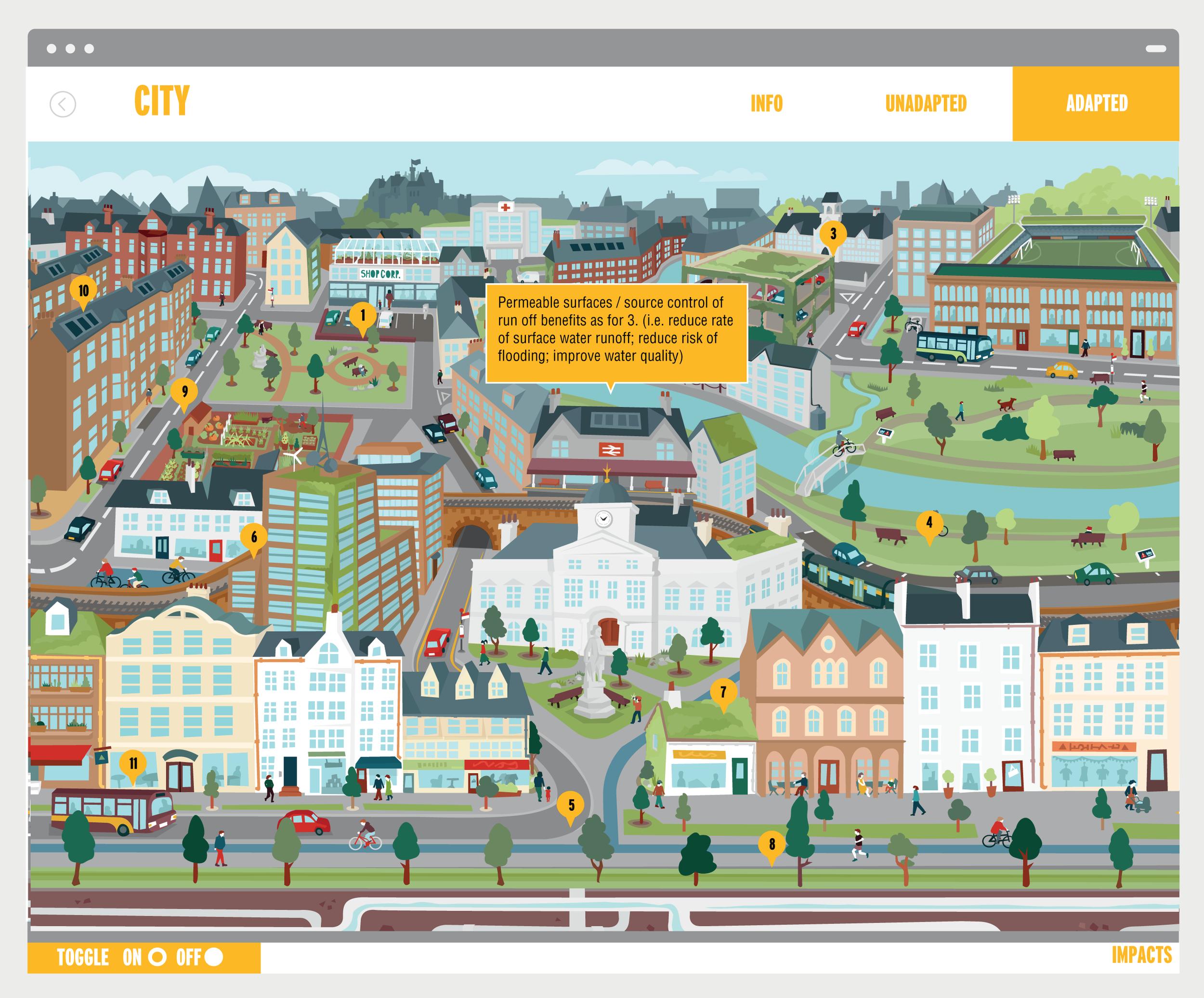 Scriberia illustration agency Adaptation Scotland