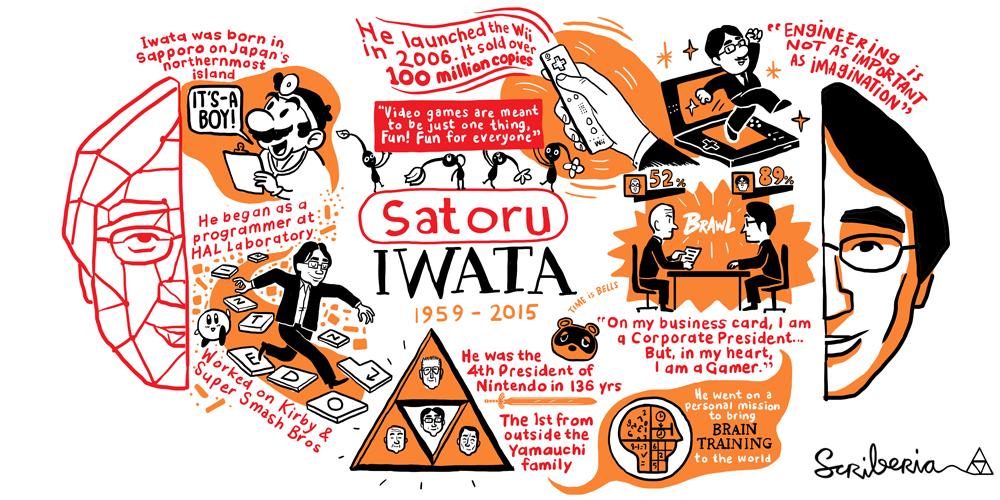scriberia satoru iwata gaming nintendo