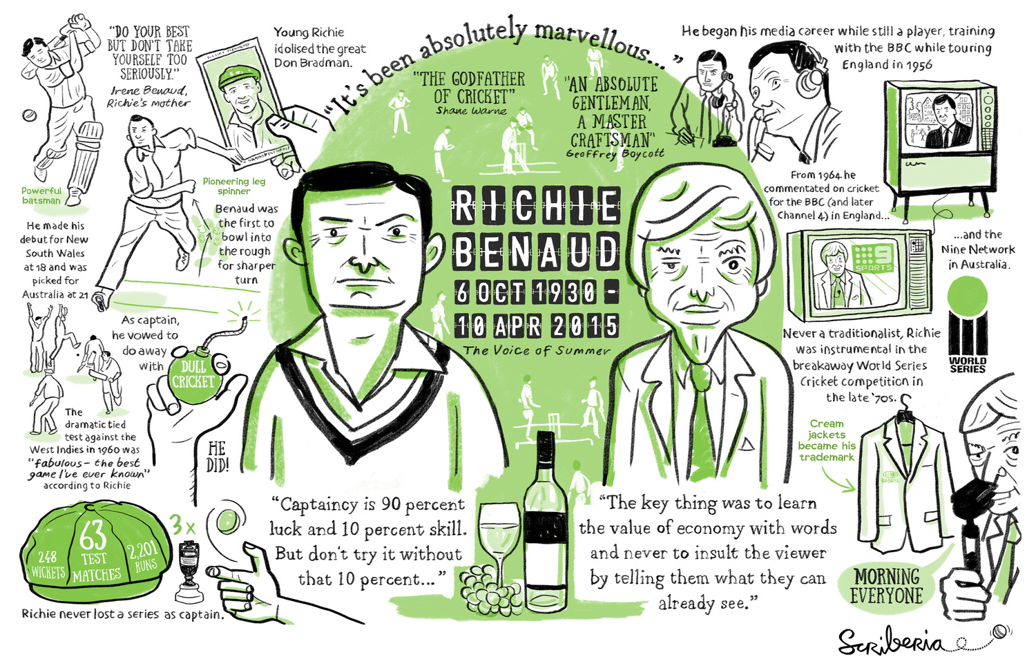 scriberia scribing richie benaud cricket