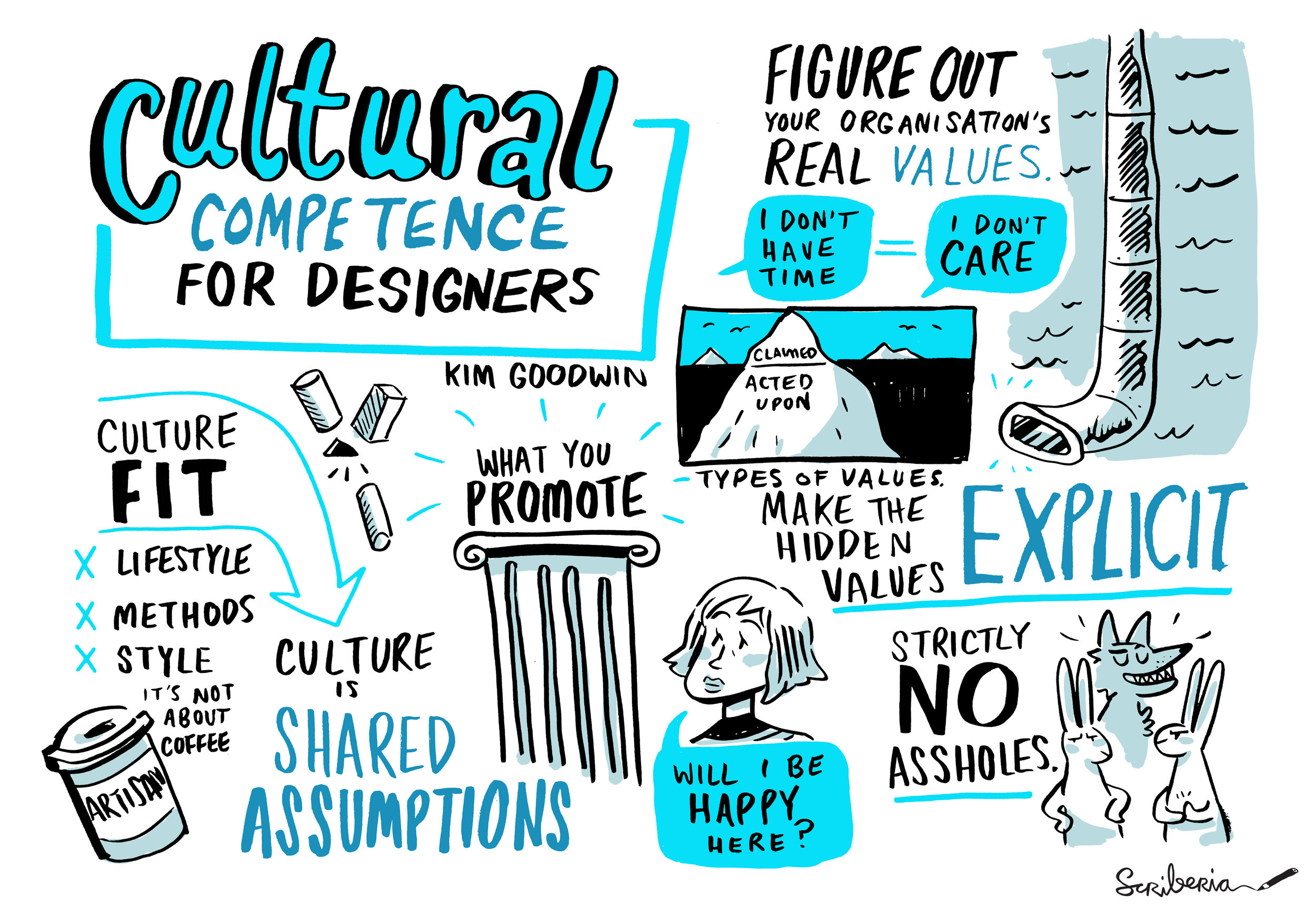 Sketchnotes from the 2016 Leading Design Conference   Scriberia