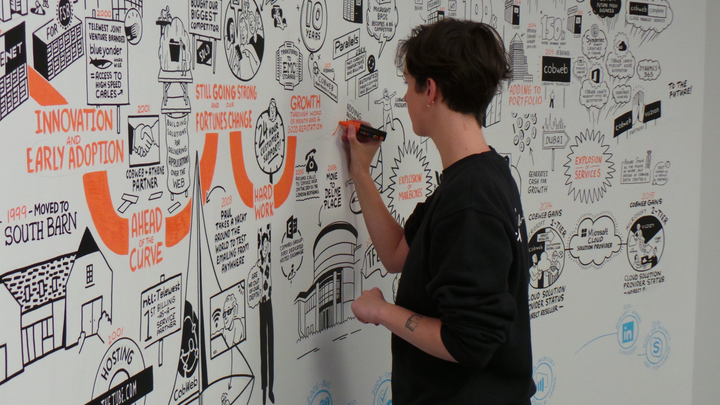 Scriberia Scribing Graphic Recording Office Mural Cobweb 3
