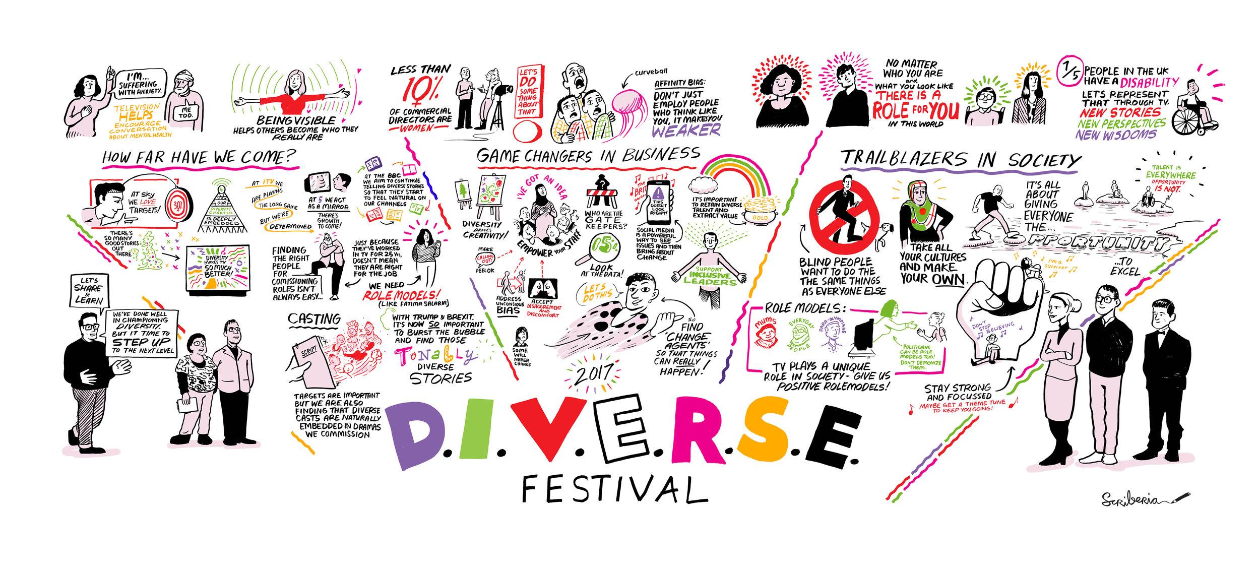 Scriberia Channel 4 Scribing Live Illustration D.I.V.E.R.S.E Festival