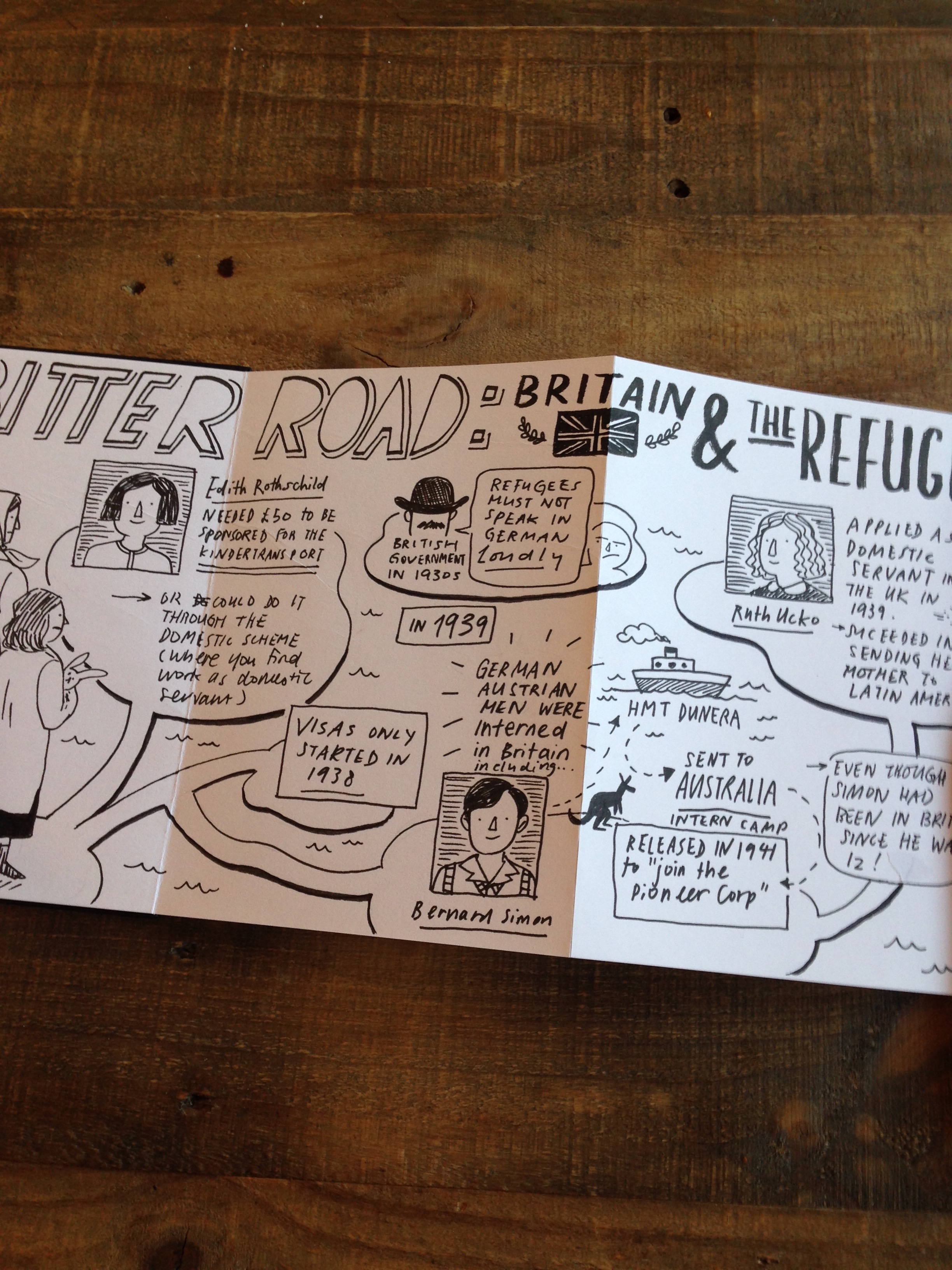 Scriberia sketchnotes of A Bitter Road at The Weiner Library 4