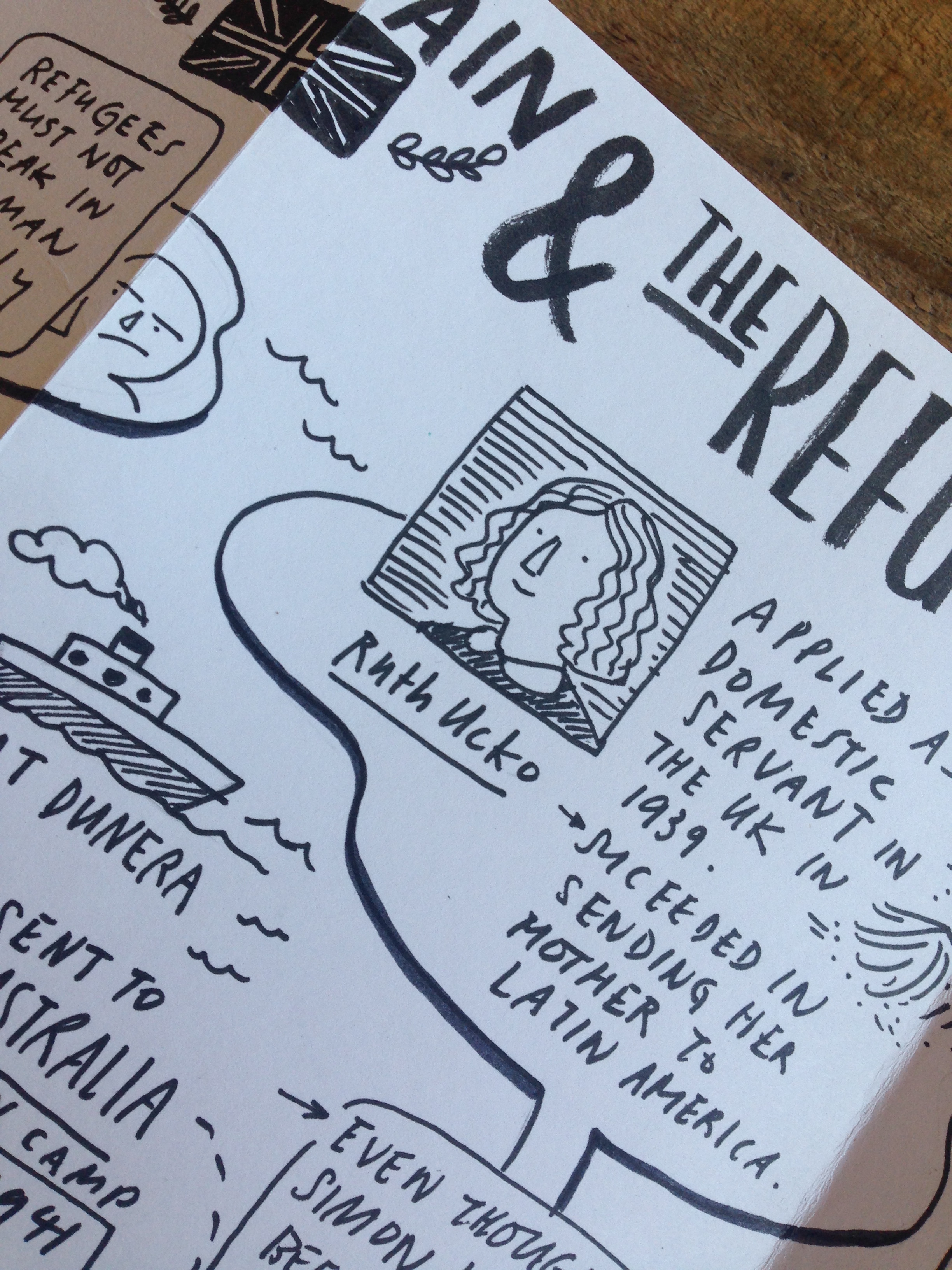 Scriberia sketchnotes of A Bitter Road at The Weiner Library 10