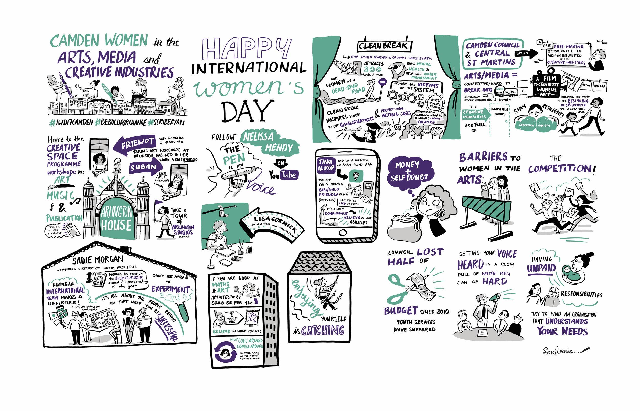 Scriberia Scribing Sketchnoting International Women's Day Camden Council Live Illustration