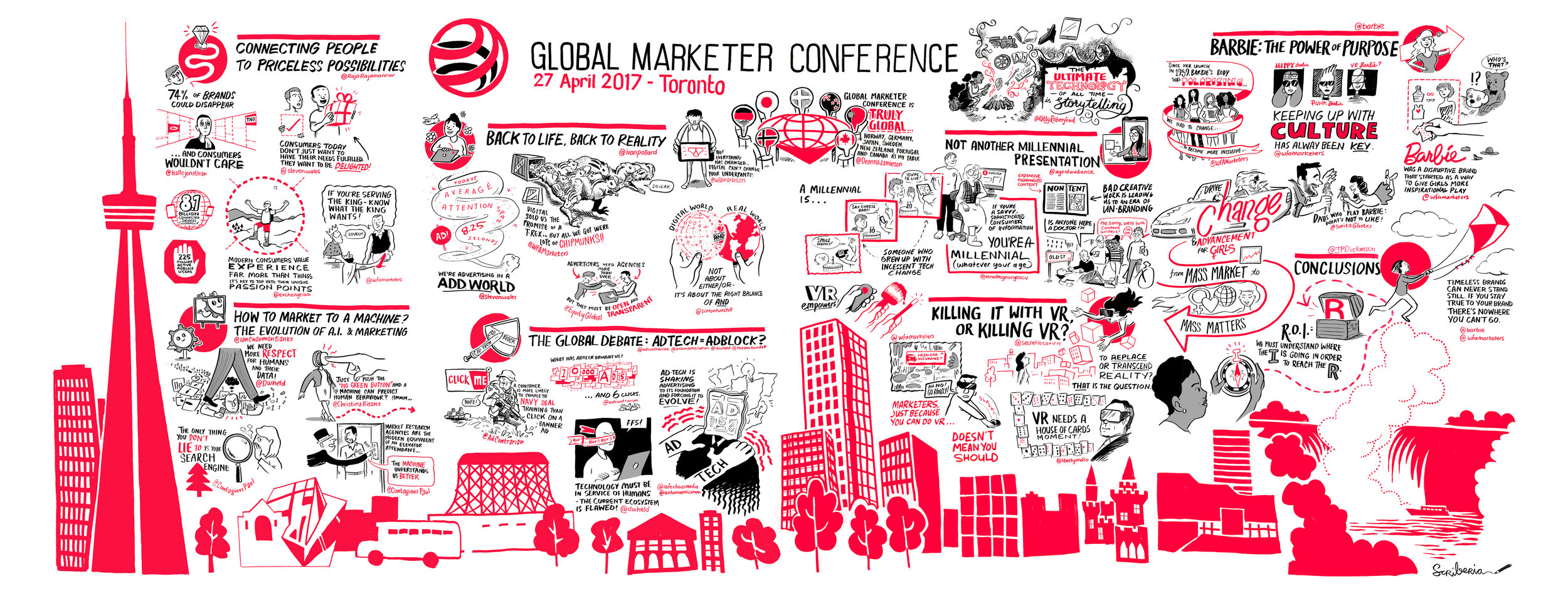 Completed Scribing Wall. Sketchnoting Illustration at the WFA Global Marketer Conference, Toronto 2017