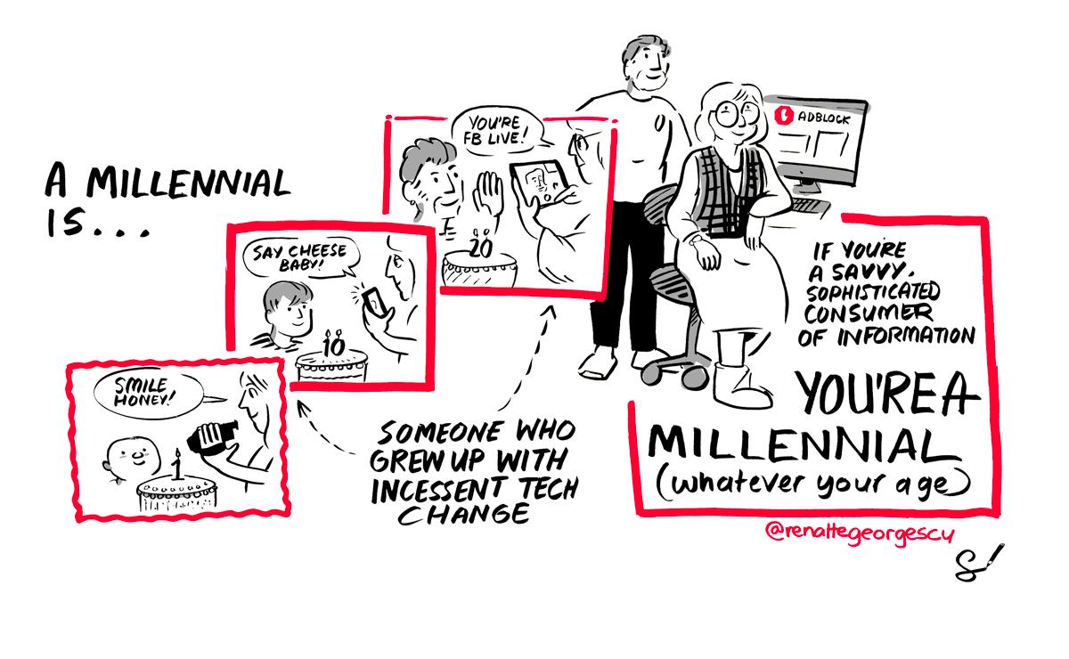 Scribing Sketchnoting Illustration at the WFA Global Marketer Conference, Toronto 2017 cropped image 3