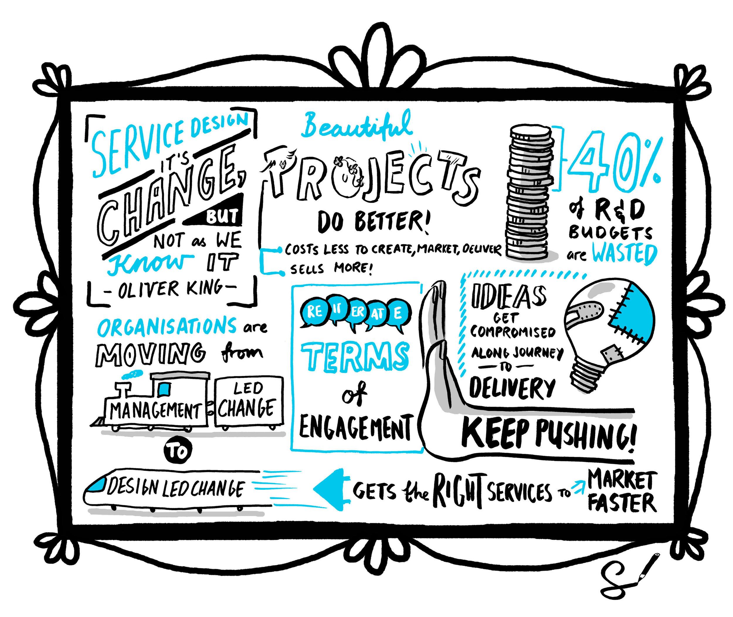Scriberia Sketchnotes Sketchnoting Visual Thinking UX London