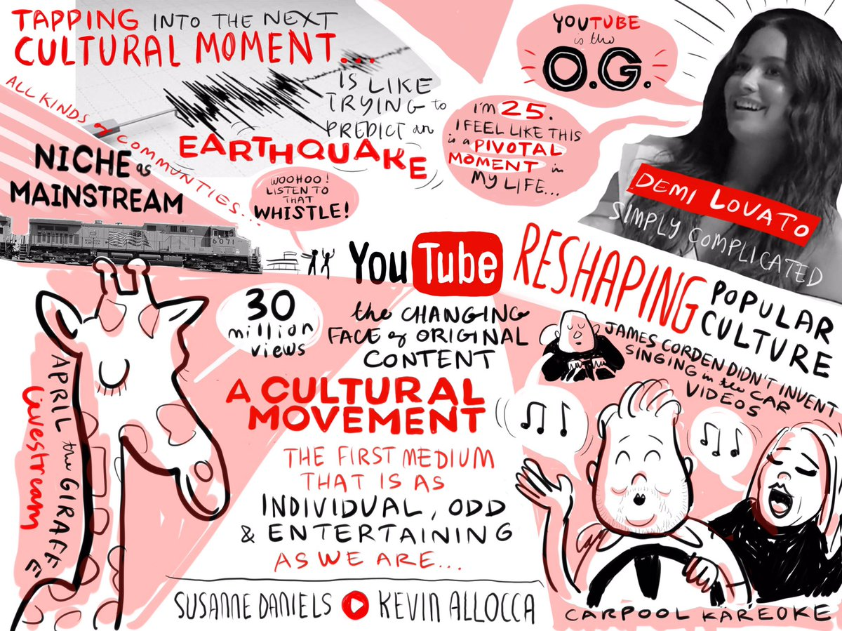 YouTube - changing face of creativity.jpg