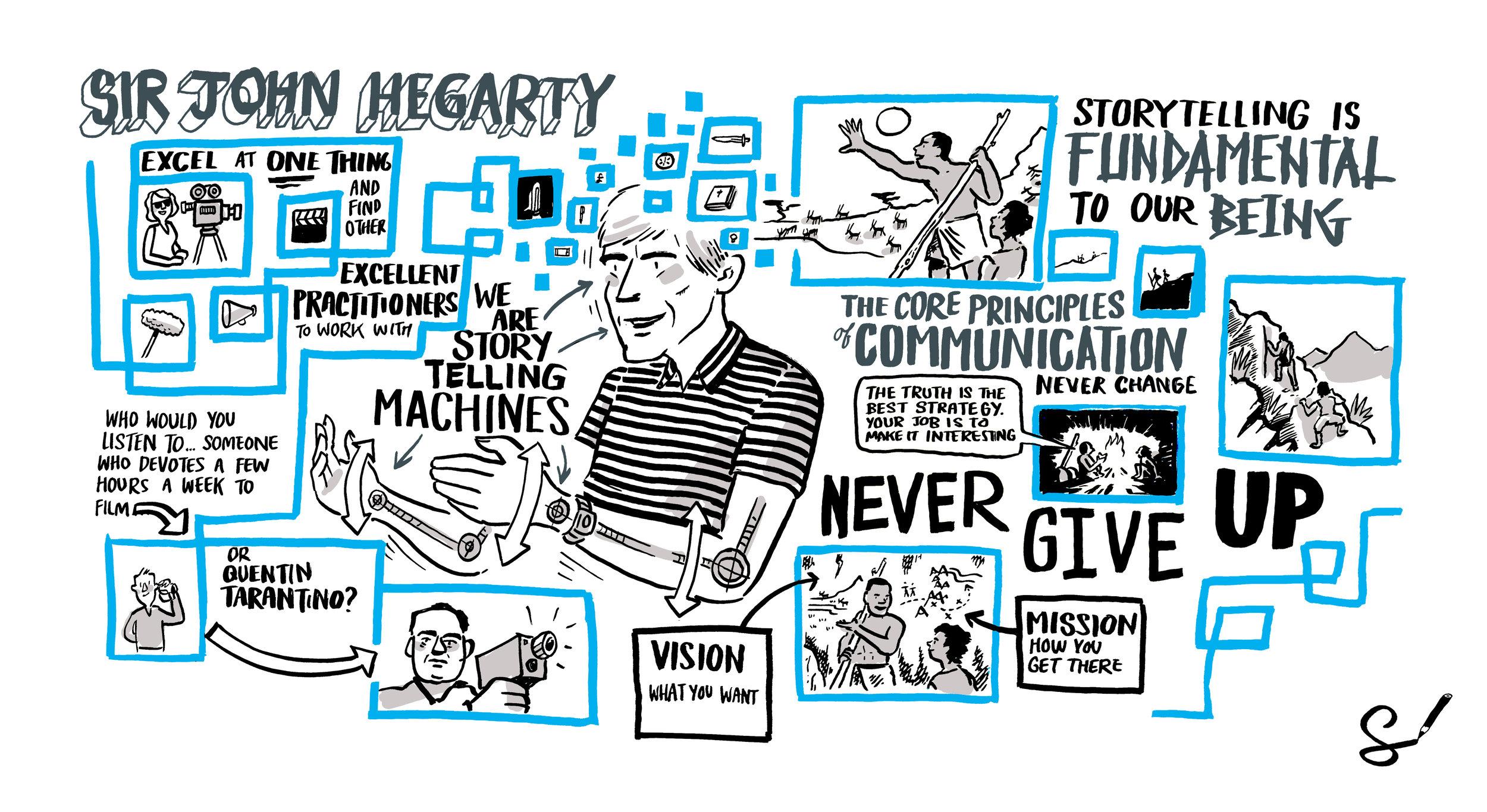 Scriberia Cannes Lions School Scribing John Hegarty