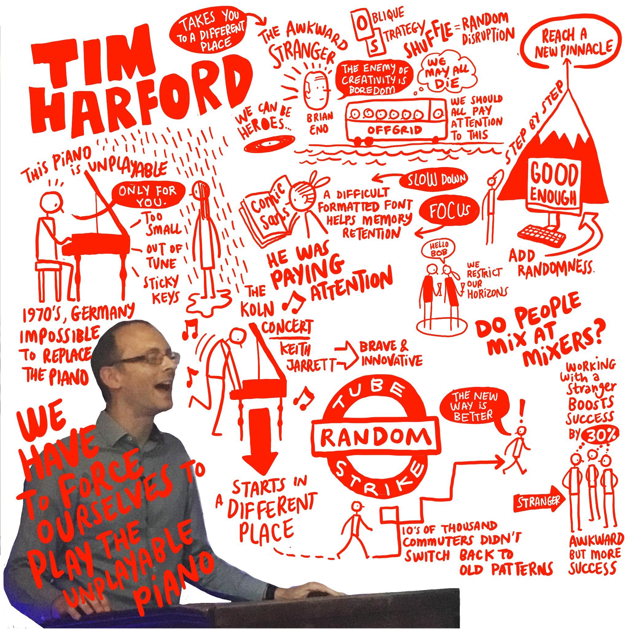Scriberia OffGrid Sessions Tim Harford Sketchnotes Sketchnoting
