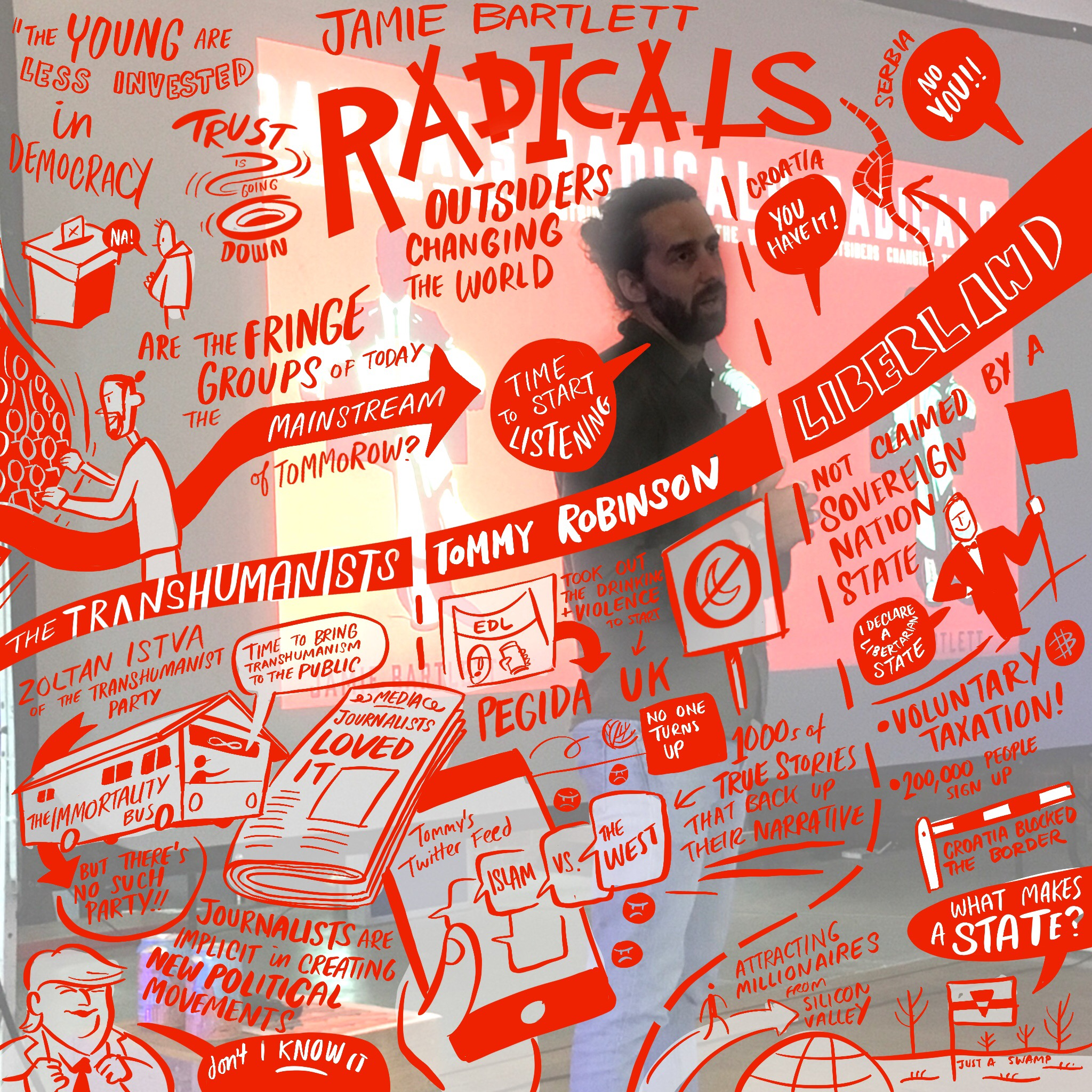 Scriberia OffGrid Sessions Jamie Bartlett Sketchnotes Sketchnoting