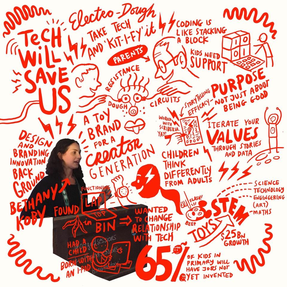 Scriberia OffGrid Sessions Bethany Koby Sketchnotes Sketchnoting