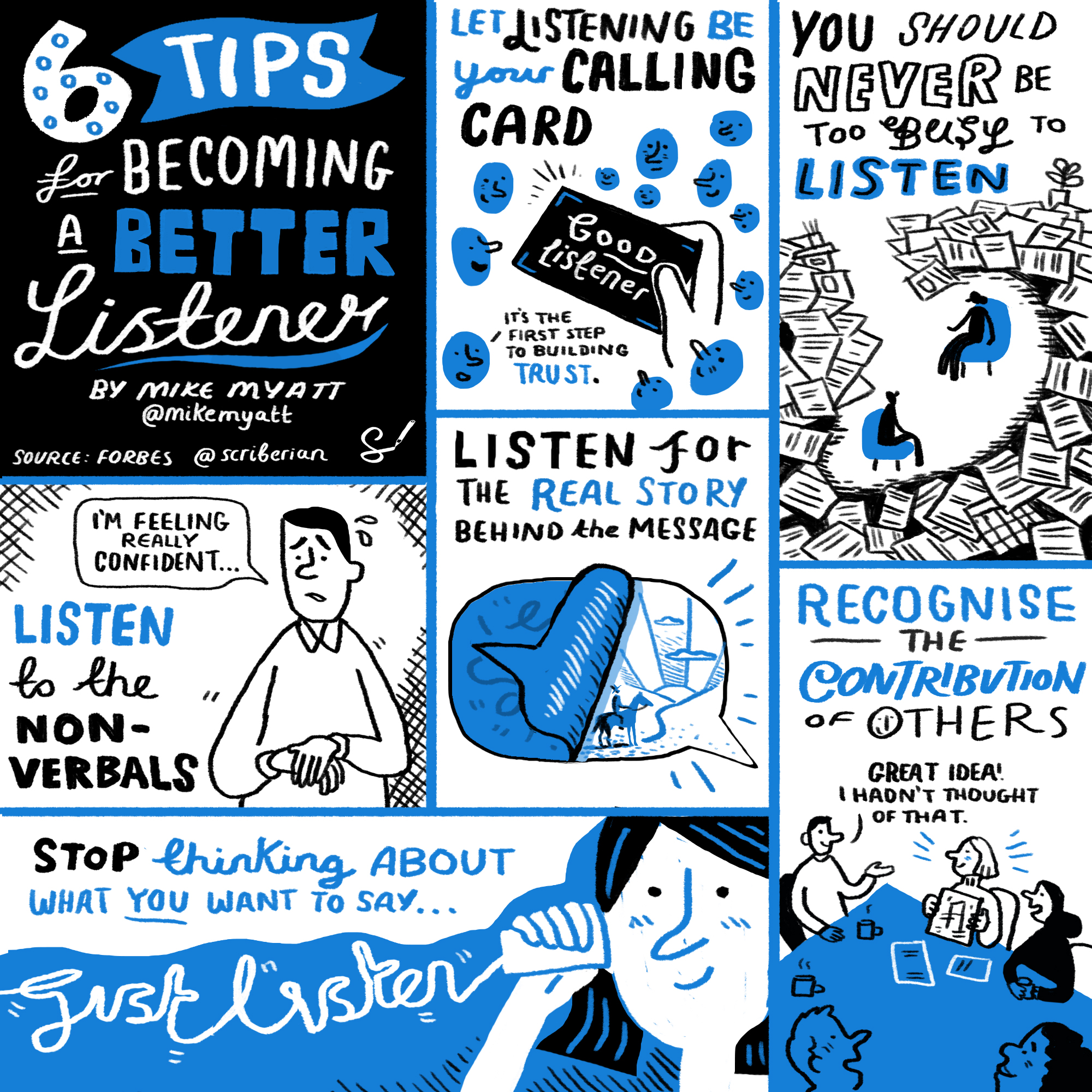 How to be a better listener, by Mike Myatt. Source:  Forbes