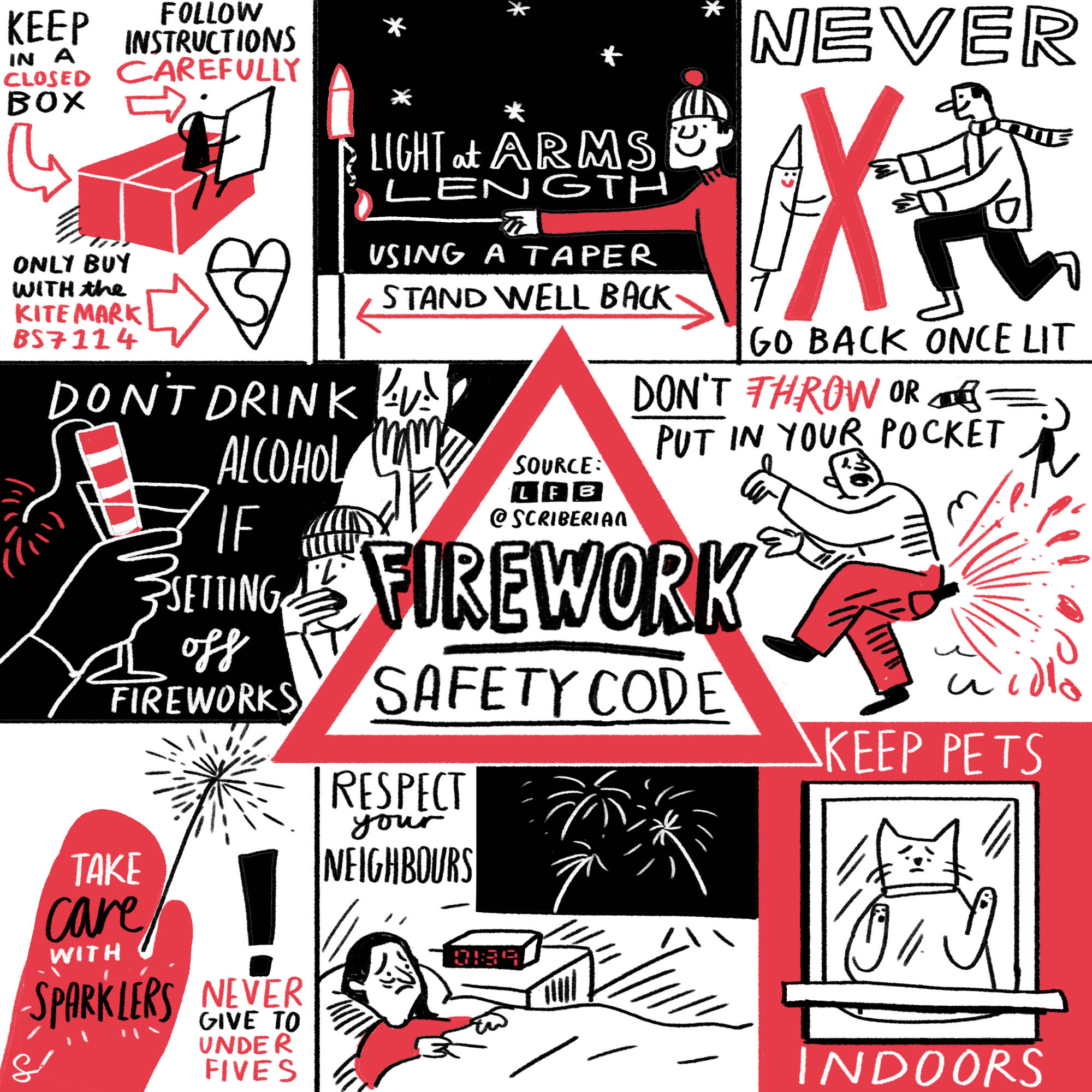 The Firework Safety Code. Source:  London Fire Brigade