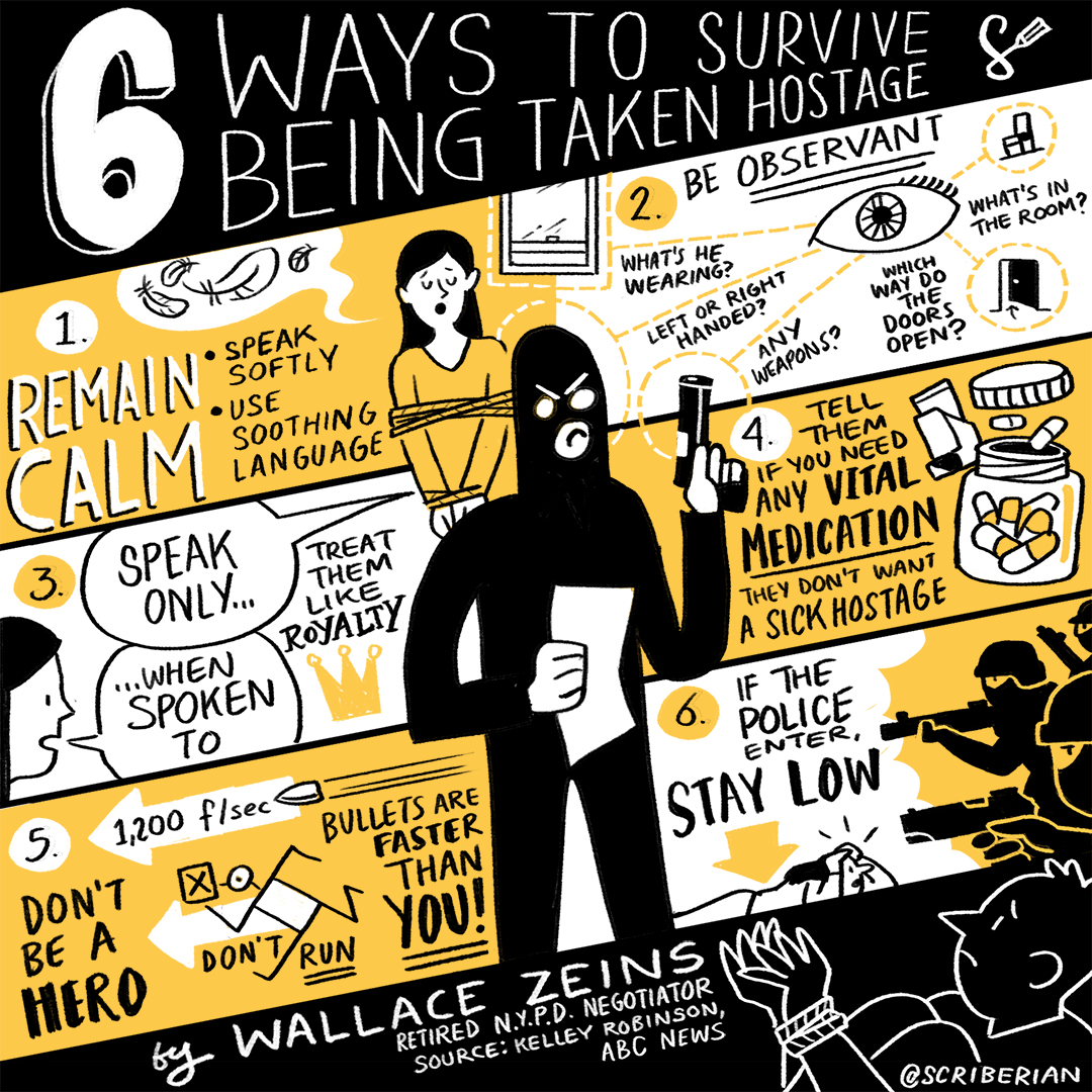 Six ways to survive being taken hostage, by Wallace Zeins. Source:  ABC News