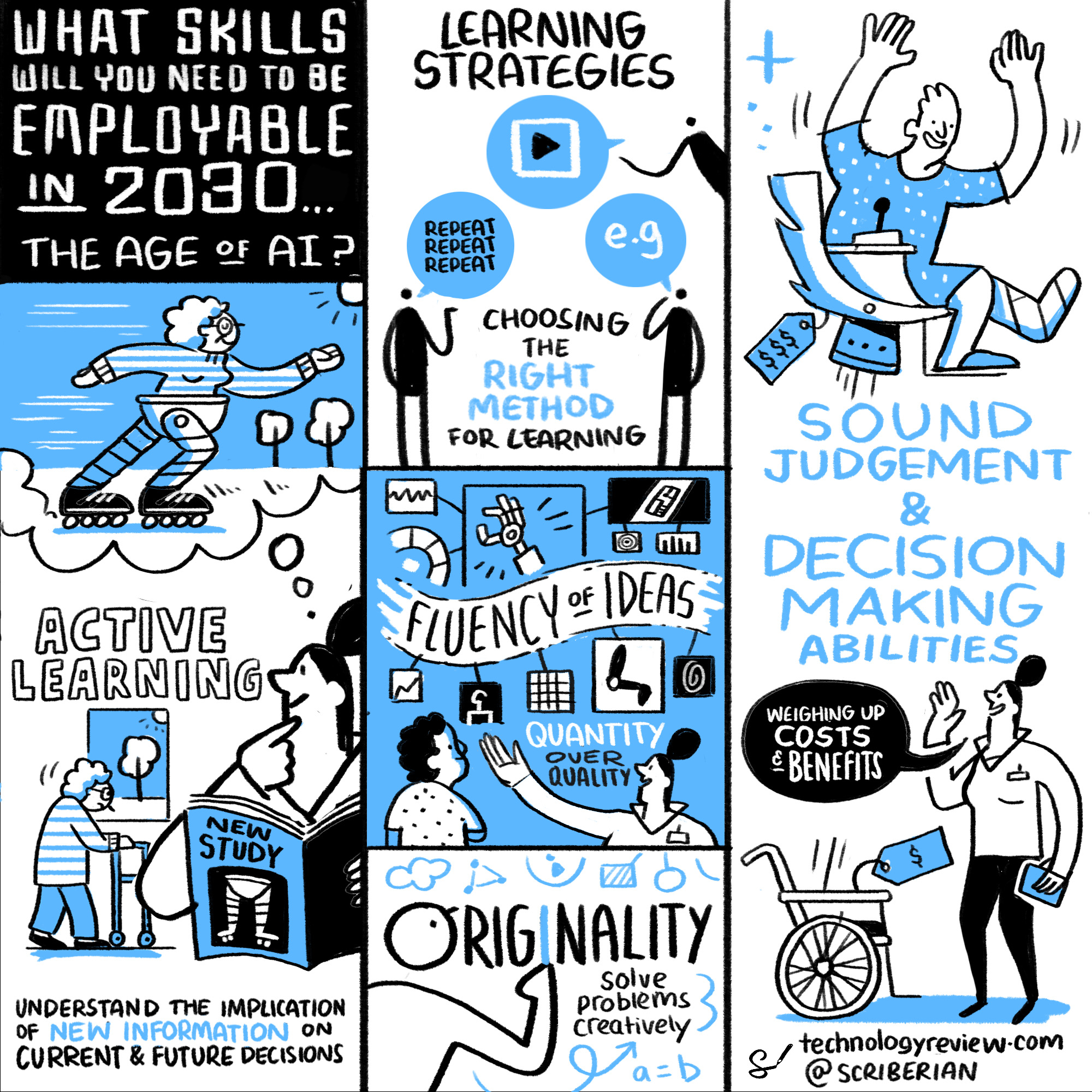 What skills will you need to be employable in 2030? Source:  MIT Technology Review