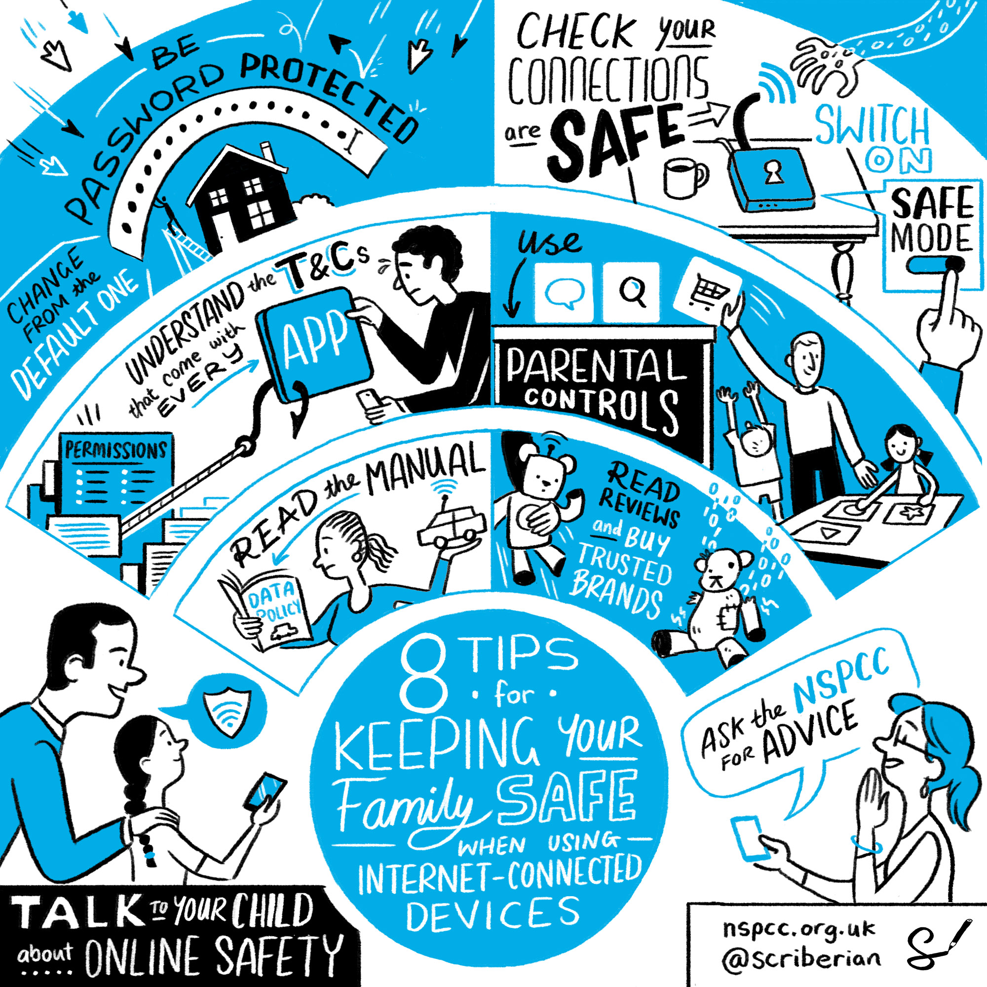 8 tips for keeping your family safe when using internet-connected devices. Source:  NSPCC