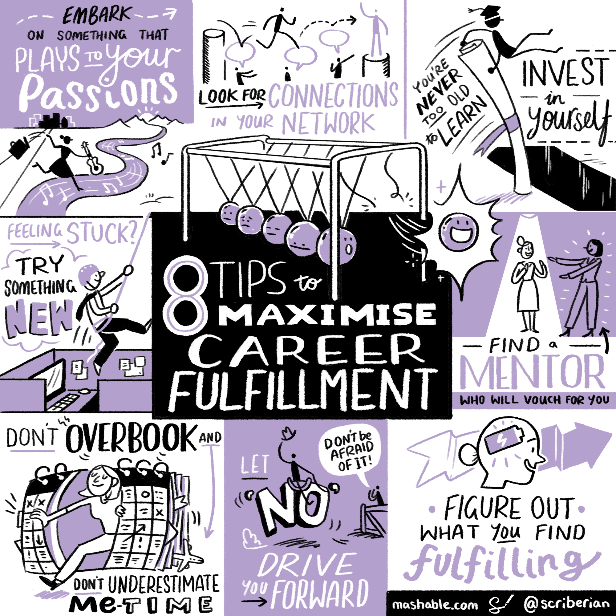 8 simple tips to maximise career fulfillment, by Gloria Pitagorsky. Source:  Mashable