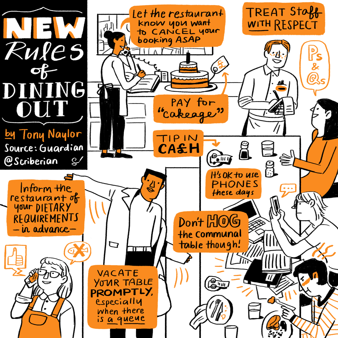 The new rules of dining out, by Tony Naylor. Source:  Guardian