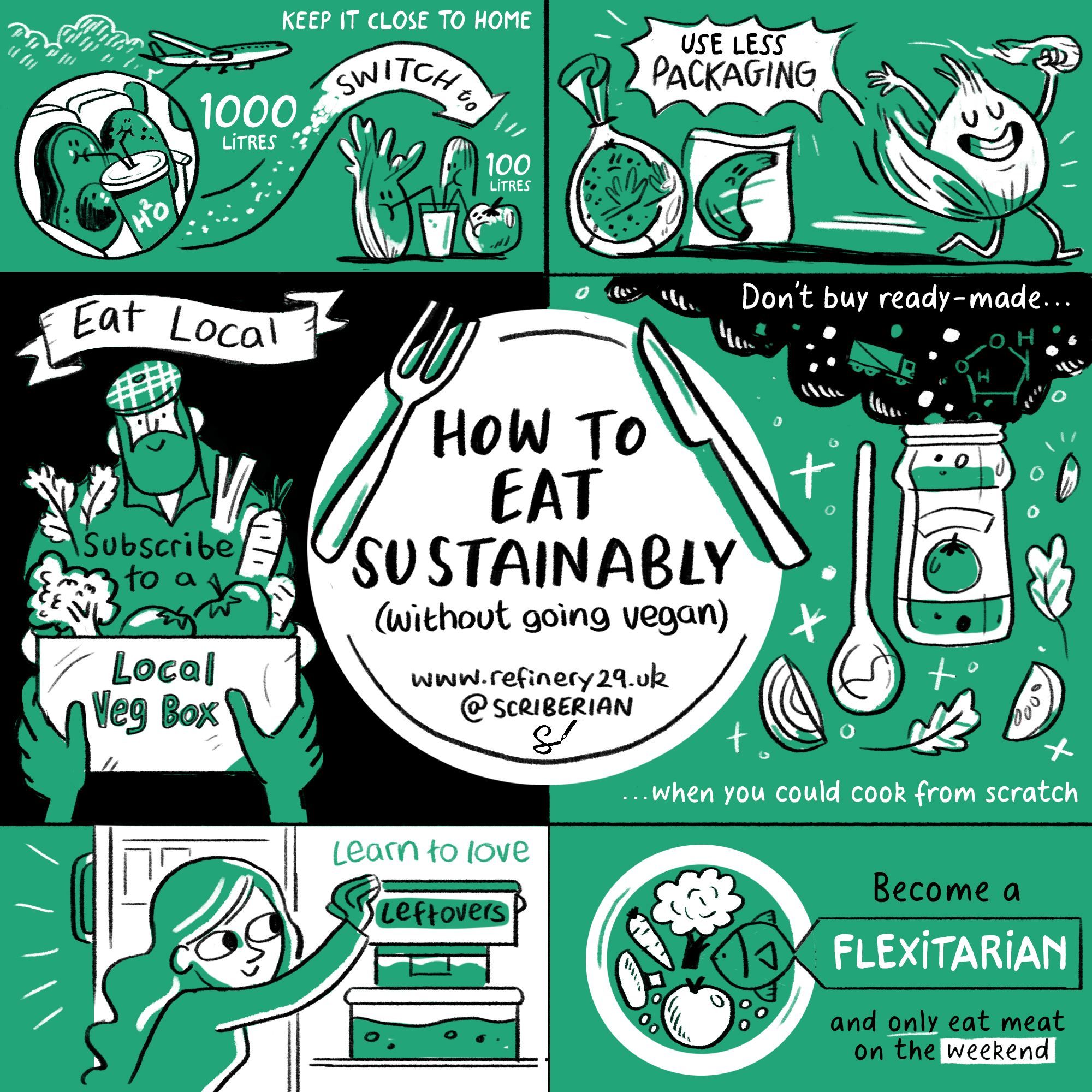 How to eat sustainably without going vegan, by Rose Lander. Source:  Refinery29