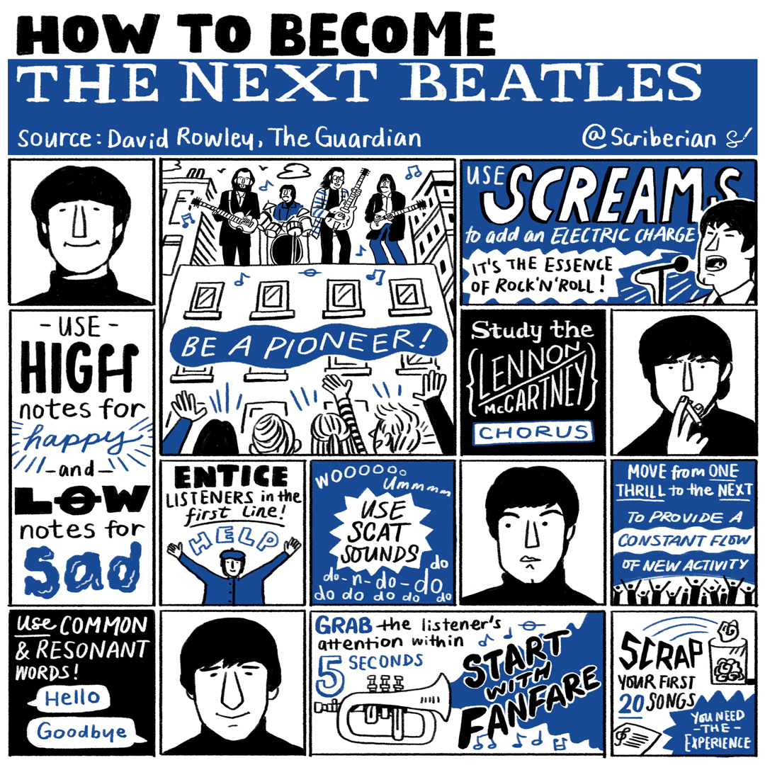 Scat, scrapping songs and screaming: a 10-point guide to becoming the next Beatles, by David Rowley. Source:  The Guardian