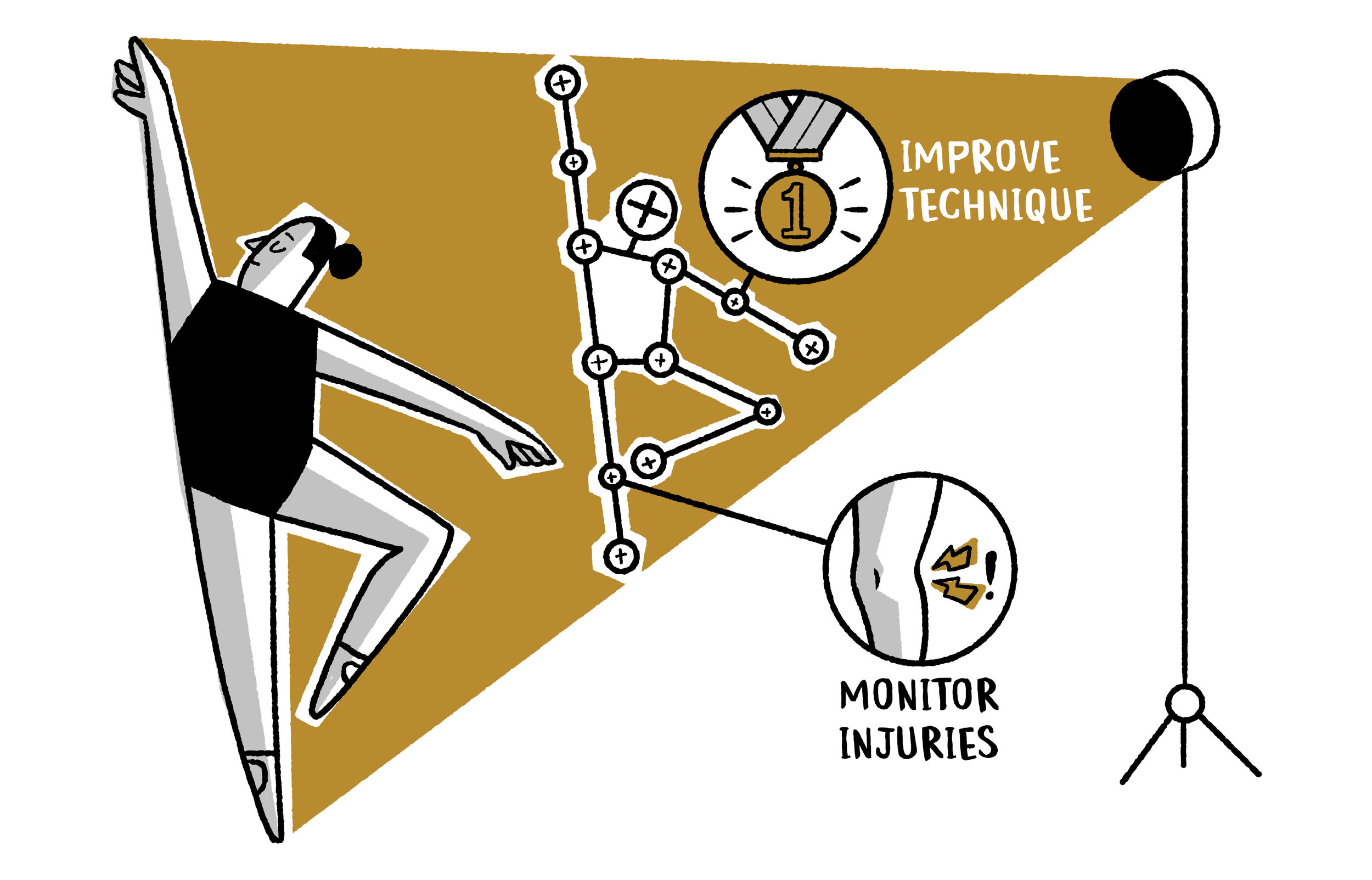 IOP Illustrations 3.4 motion capture.jpg
