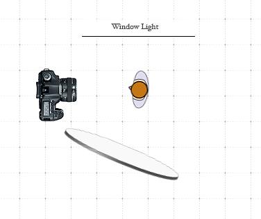 UsingAReflector_nbphotog