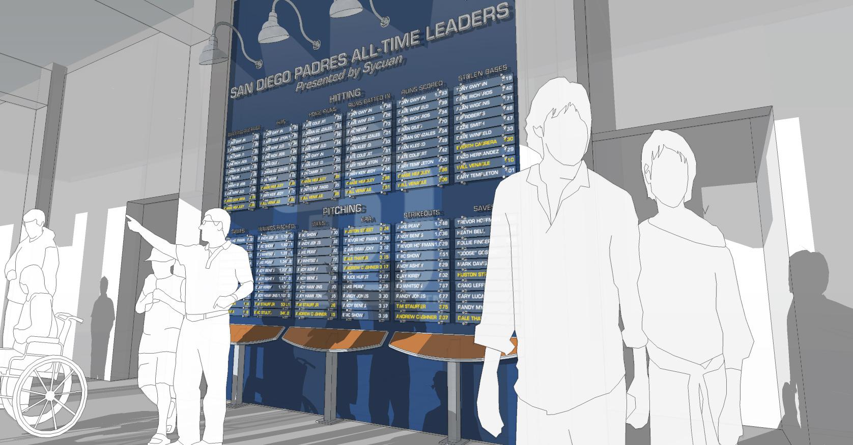 All-Time Leaderboard.jpg