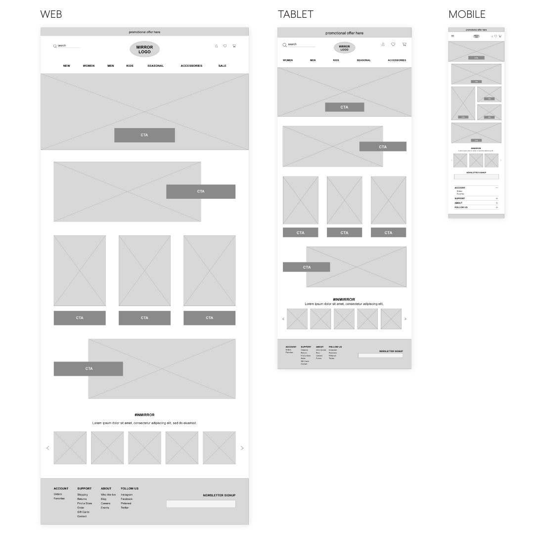 Wireframes - User Interviews and User Flows helped to identify what features were important to the user. Mid-fidelity wireframes were designed based on those findings. Responsive designs were designed for the pages that were key to the user's checkout process. Those pages included the home page, category page, product page, cart, varying pages of the checkout process and the confirmation page.