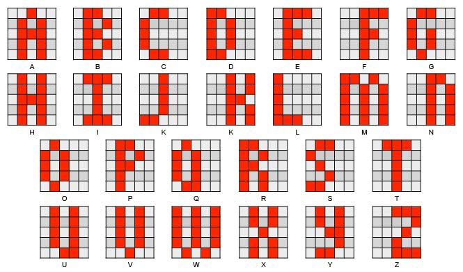creating password patterns from letters
