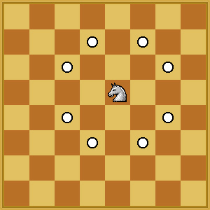 Knights move 2 squares in one direction, and then a single square in a perpendicular direction