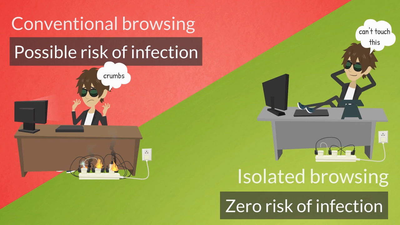 When we switch to isolated browsing we completely eliminate the risk of becoming infected by web-borne malware