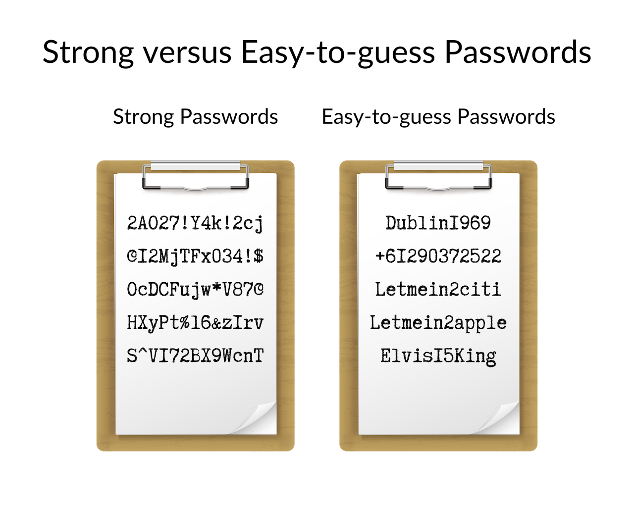 Strong versus Easy-to-guess Passwords.png